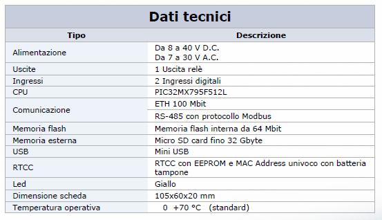dati-tecnici